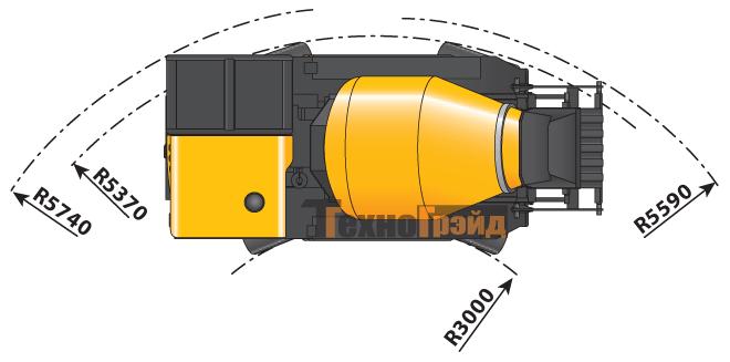 Бетономешалка Dieci L4700