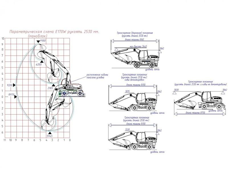 Особенности колесного экскаватора